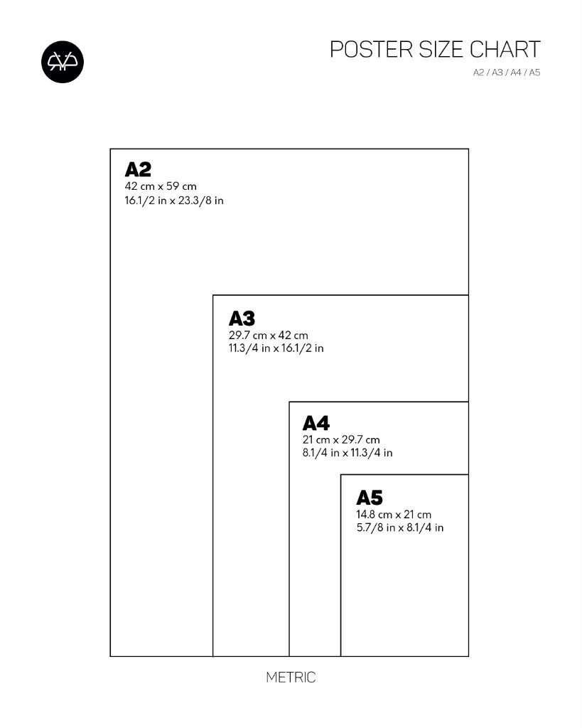 Poster sizes in cm