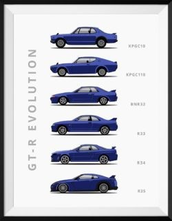 Nissan Skyline GTR Car Poster Art Print - Rear View Prints