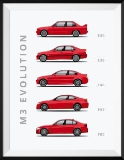 BMW M3 Car Poster Art Print - Rear View Prints