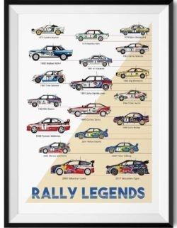 WRC Rally Legends Champions Art Print Poster - Rear View Prints