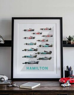 Lewis Hamilton F1 Car Poster Art Print - Rear View Prints
