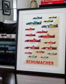 Michael Schumacher F1 Poster Car Art Print - Rear View Prints